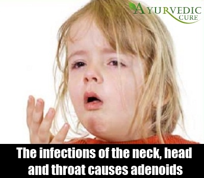 Throat Infection