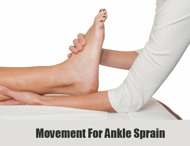 Movement For Ankle Sprain