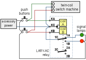 Bistable DPDT latching relay with terminal blocks