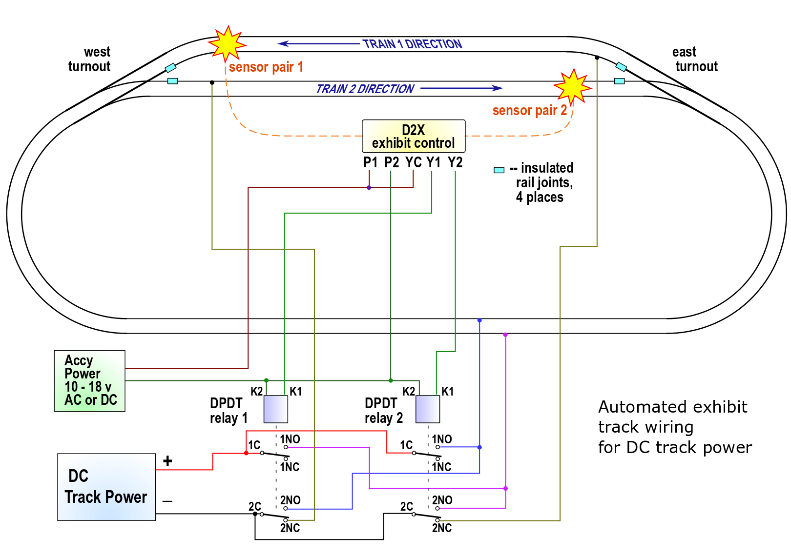 d2x loop DC?resize\=665%2C468 wiring a photocell switch diagram wiring diagrams selcon photocell wiring diagram at n-0.co