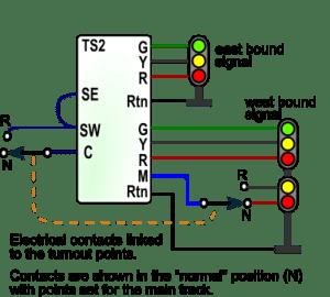 Model railroad block signal control circuit