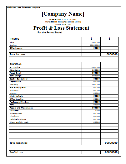 profit and loss statement template a to z free printable