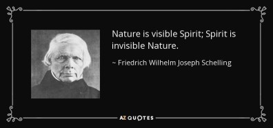 TOP 14 QUOTES BY FRIEDRICH WILHELM JOSEPH SCHELLING | A-Z Quotes