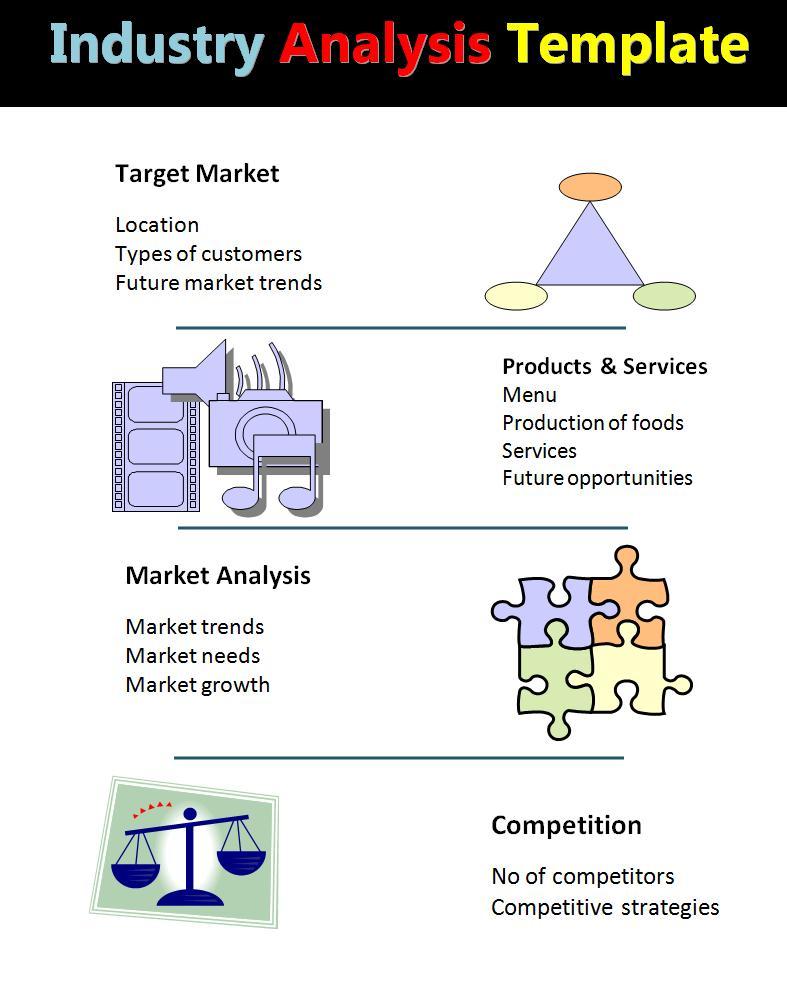 Market Analysis Template. swot analysis template template org ...