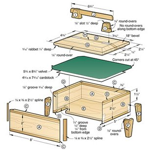 pdf plans building small box wood download youtube. Black Bedroom Furniture Sets. Home Design Ideas