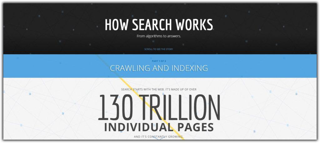 Google's How Search Works Page in November 2013. Small Business SEO: Do These 5 Things To Get Ahead in 2018.