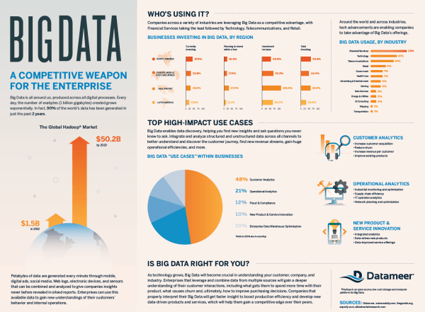 big data for marketers_overview_dec 2015