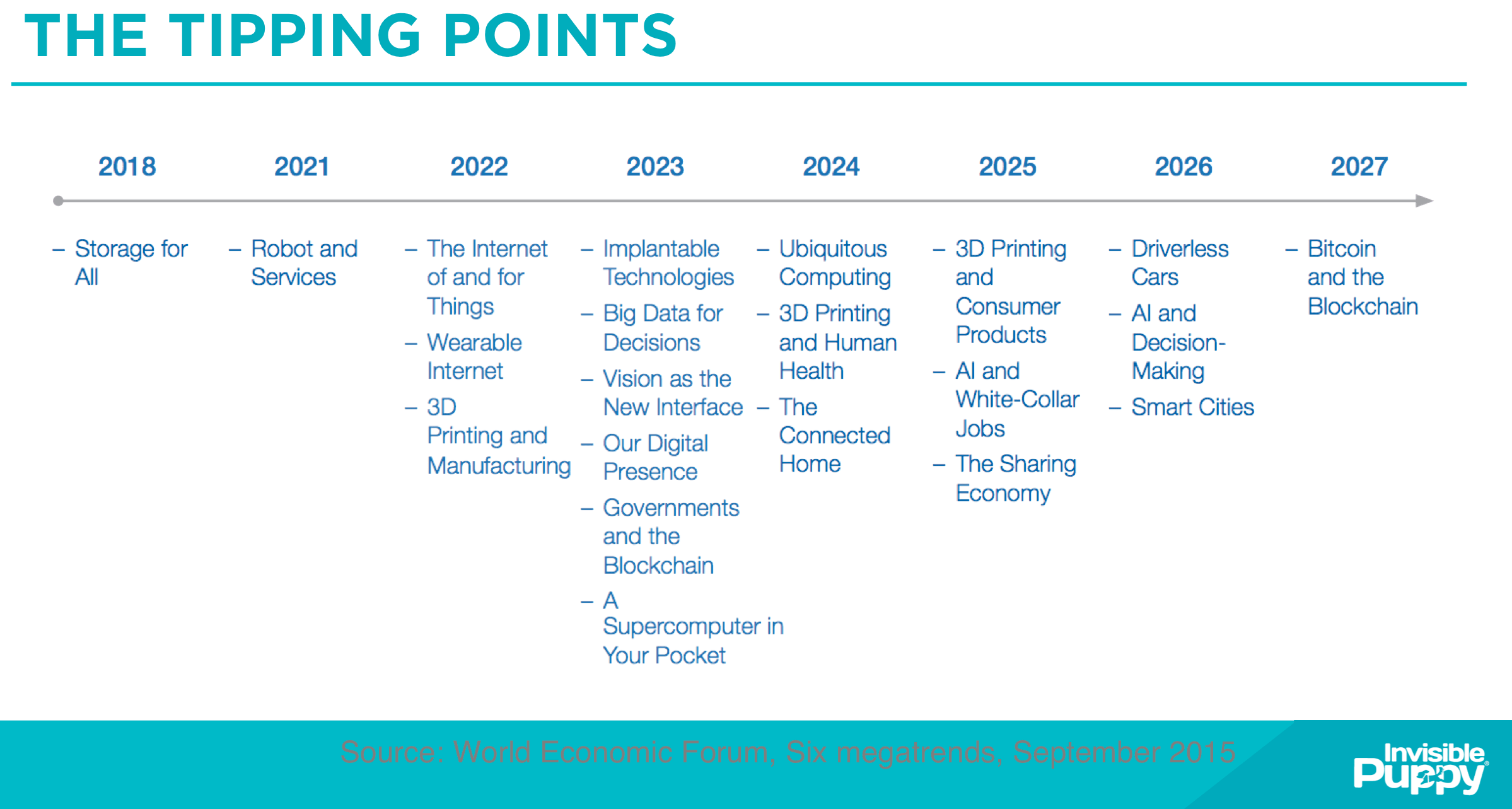 tipping points megatrends future of marketing