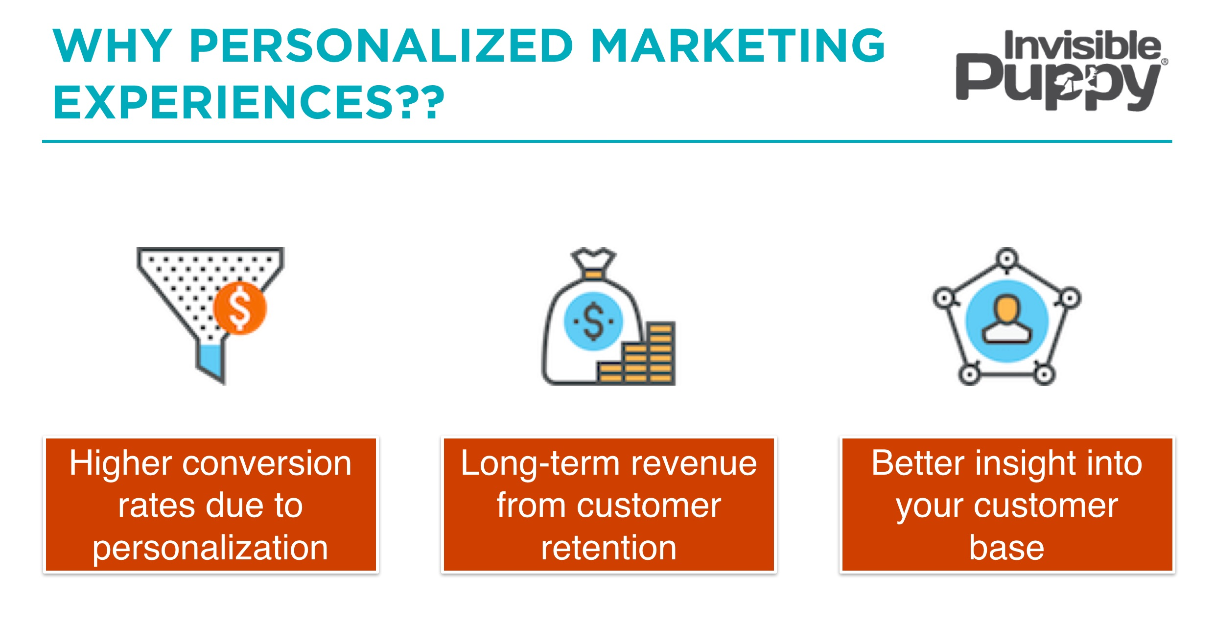 business_benefits_personalized_marketing_experiences