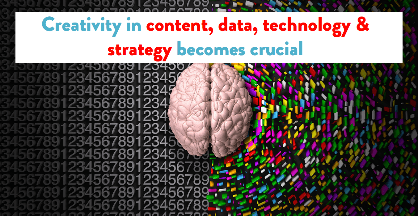 future marketing creativity strategy data technology creation