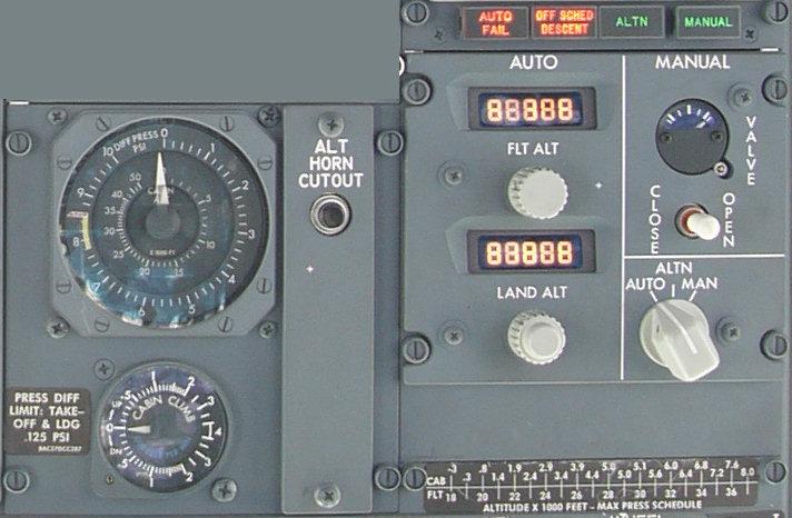 Pressurization Aircraftengineering