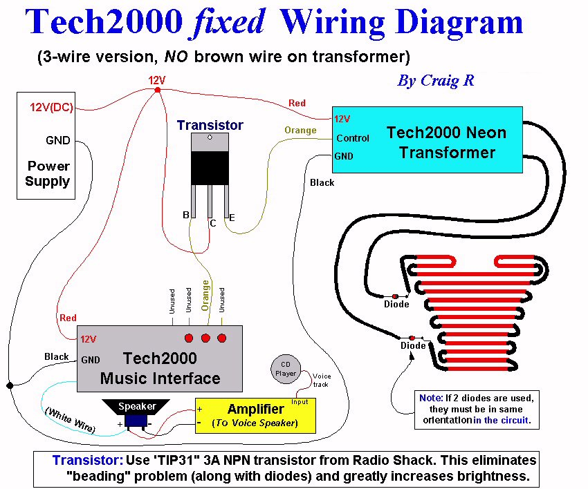 Peachy Craig Radio Wiring Diagram Wiring Cloud Hisonuggs Outletorg