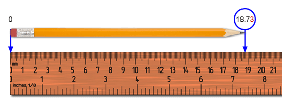Significant_Figures_-_Estimating_Digits_in_Measurements