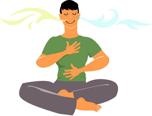 Mindfulness meditation Exercises