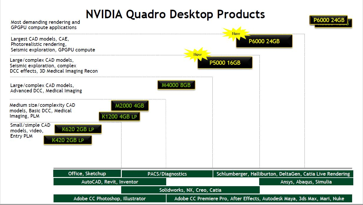 graphics cards hierarchy