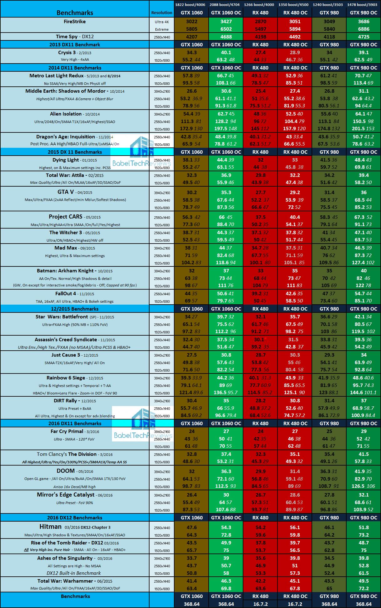 main-summary-OC-chart.jpg