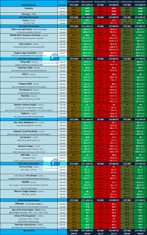 main-summary-OC-chart