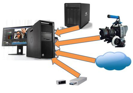 Work Horse – All of the new opportunities for filmmakers are placing tremendous pressure on the individual's/organization's computers and workstations to ingest RAW content from a range of sources and process it quickly and accurately to maintain tight production schedules. The standard computer is just the starting point.