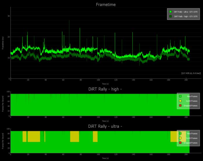 Oculus Rift VR Benching - AMD vs  NVIDIA - Part 2 - BabelTechReviews