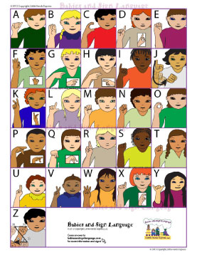 Baby Sign Language Asl Alphabet Chart Teach Your Baby To Sign Teaching Babies And Toddlers Signing Sign Language Alphabet Poster