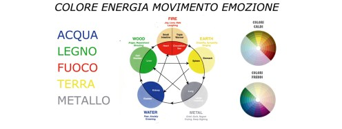 colore feng shui energia emozione