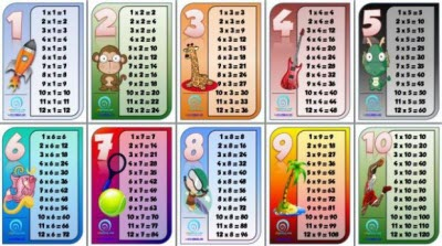 kids times tables