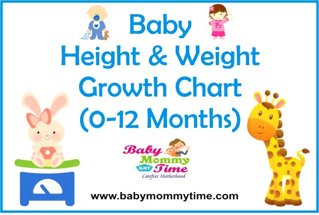 Baby Height & Weight Growth Chart