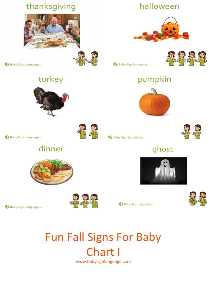 Fall Sign Chart I