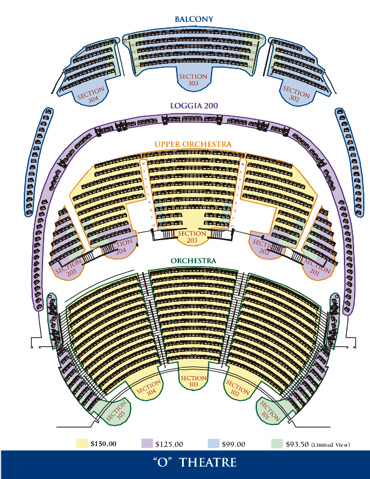 Cirque du soleil las vegas o seating