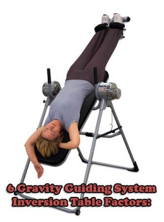 Gravity Guiding System Inversion Table