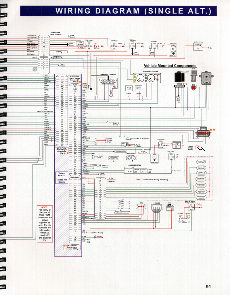 2004 F350 6 0 Fuse Box Diagram Schematics Wiring Diagrams Components Ford Electrical Work U2022 Rh Aglabs Co 1999 2000 Panel