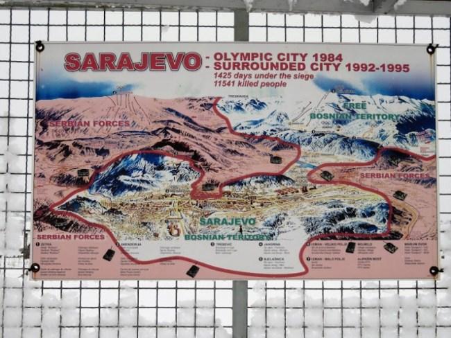 Things to do in Sarajevo Bosnia