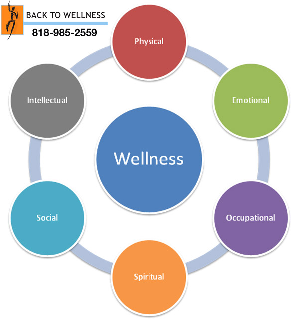 Complete Wellness Center