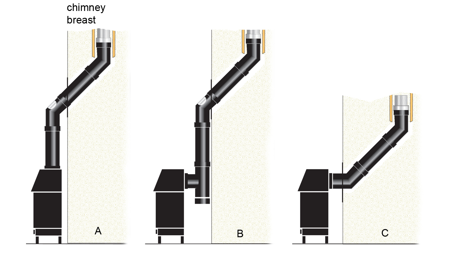 Fireplace Flue Installation How To Install A New Insert