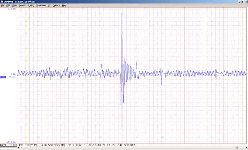 Q-burst with double spike pattern