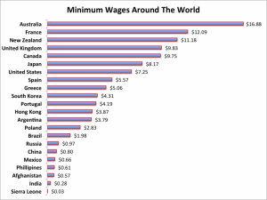 minimum-wages-around-the-world