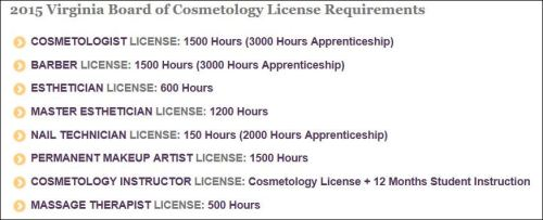 license_requirements