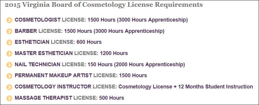 The Cosmetology Licensing Rip-Off - Bacon's Rebellion