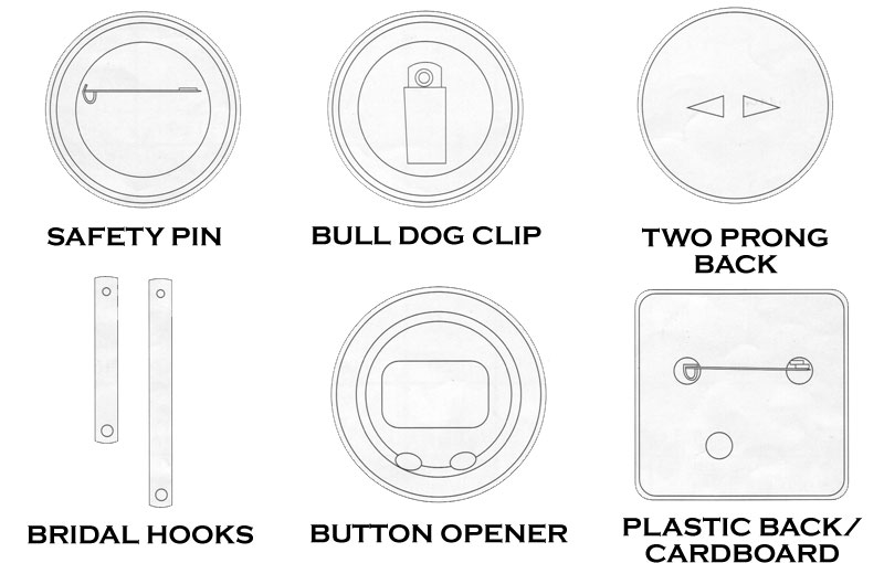 Button Types