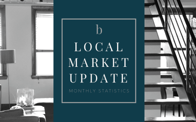 Local Market Update – April 2019