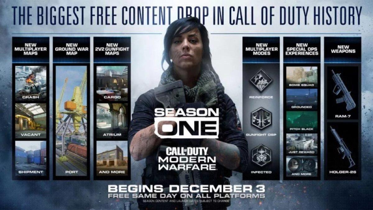 Call of Duty: Modern Warfare Season 1