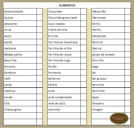 lista de compras personalizada