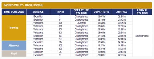 Timetable de Ollantaytambo para Aguas Calientes