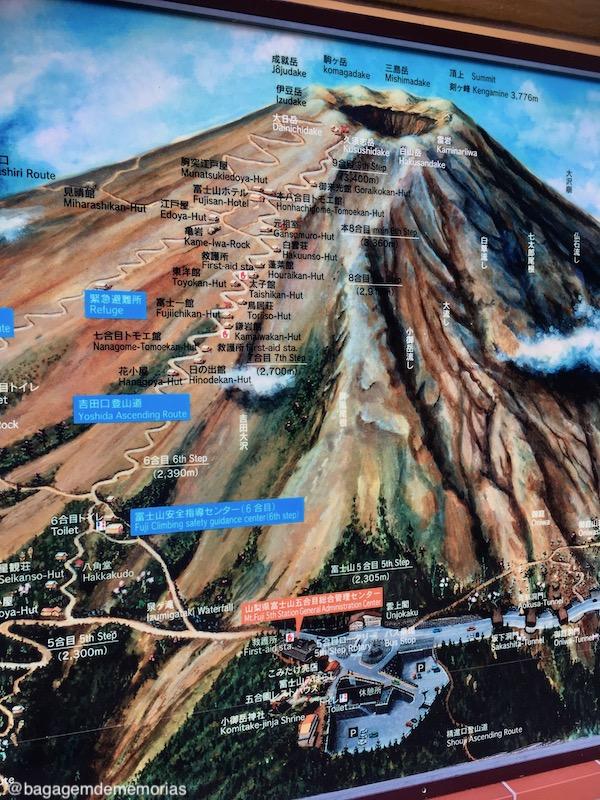 Trilha Yoshida, 7km de subida em zigue-zague.