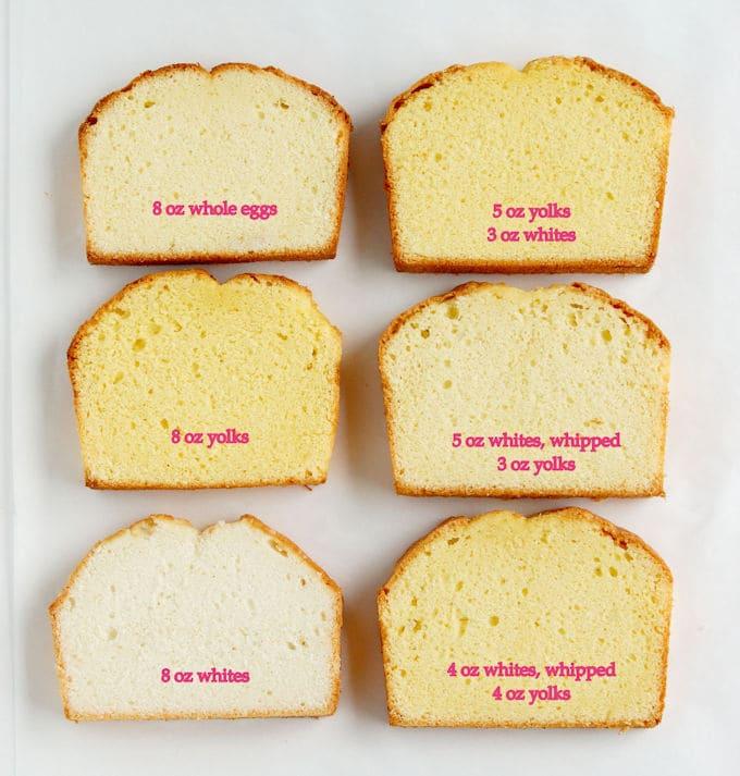 Easy Cake Recipes Taste