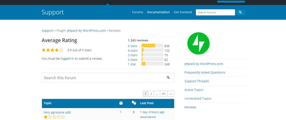 WordPress Plugin review