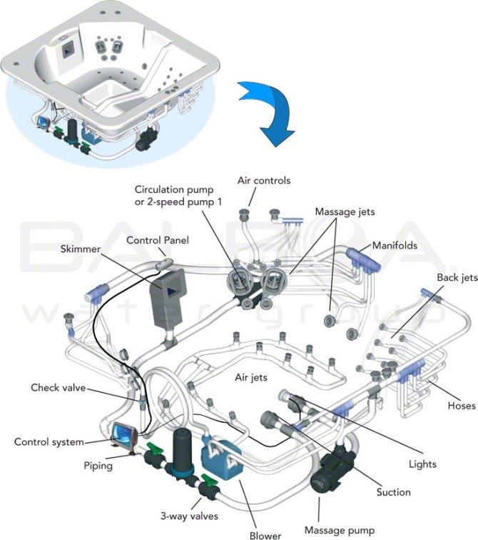 hot springs spa plumbing diagram pagsta wiring diagram