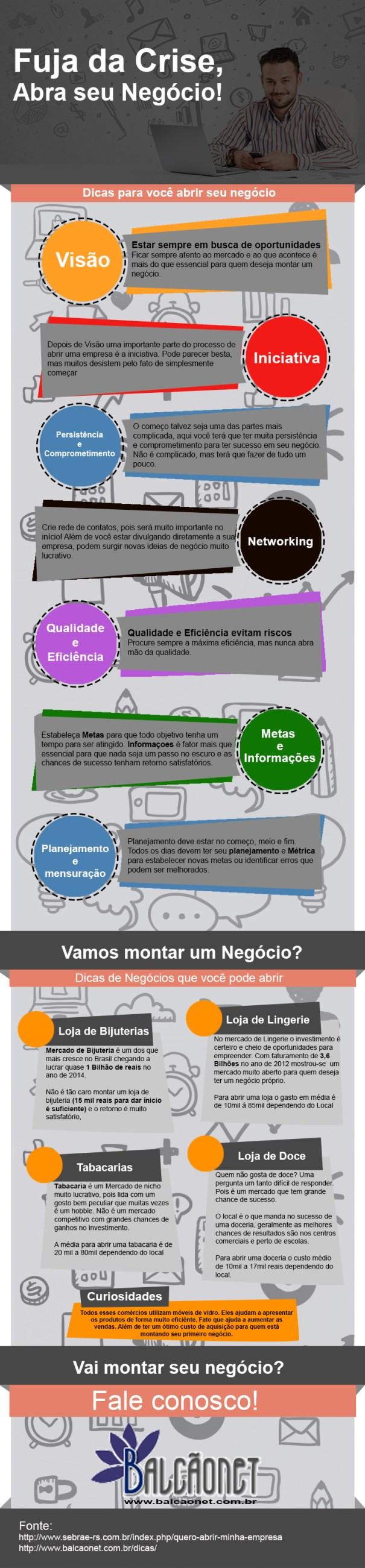 Infográfico Como Montar um Negócio