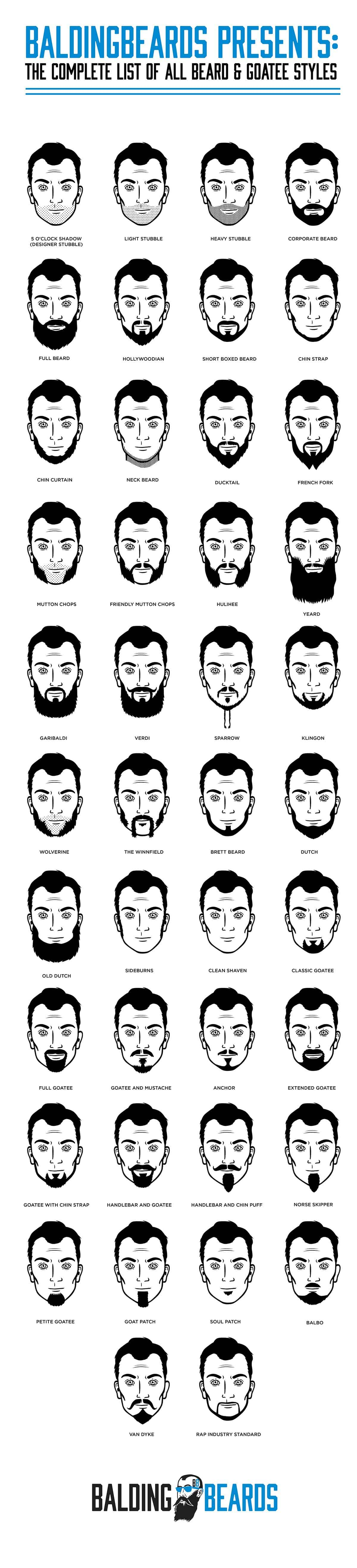 Best Beard For Round Face