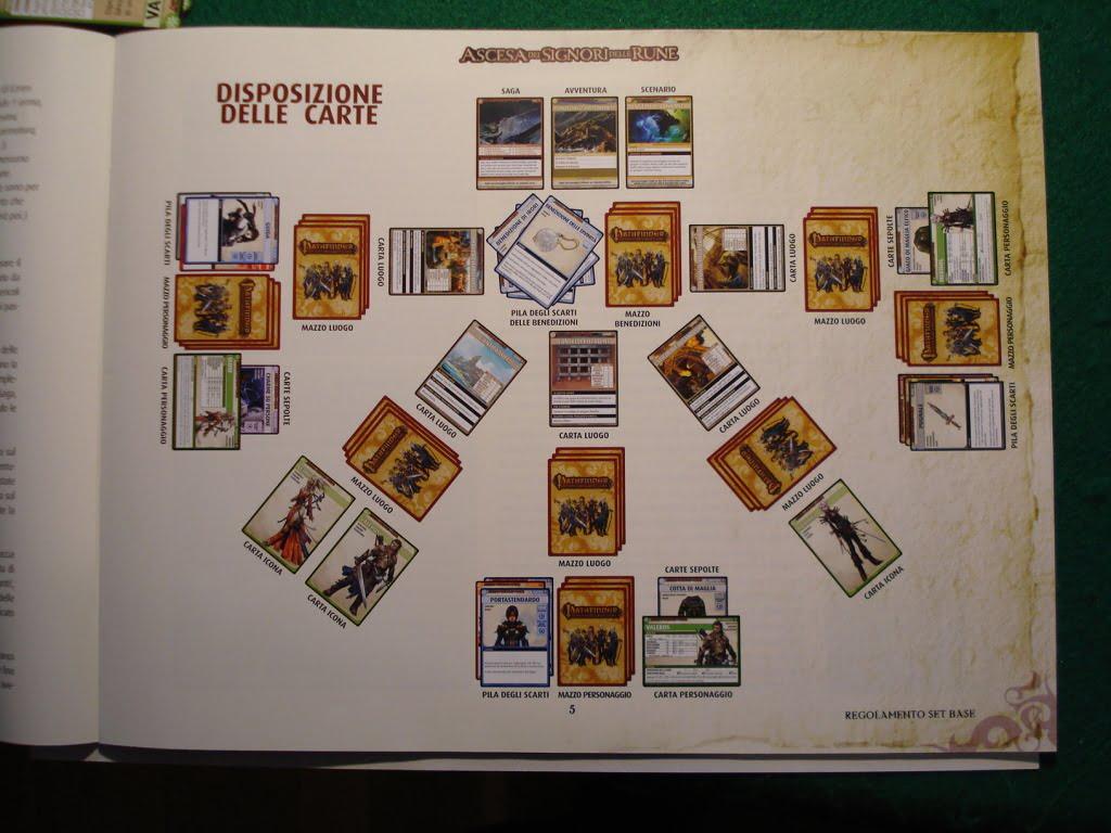 """Il manuale suggerisce una disposizione dei giocatori e dei luoghi """"a raggera""""."""